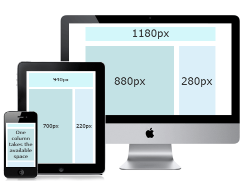 responsive-web-design-riverside-ca