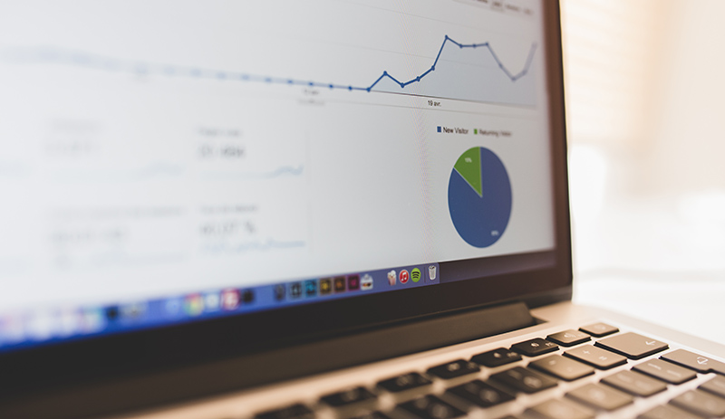 Google Adwords Budget Management Riverside, CA